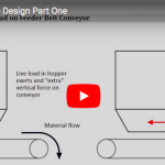 RULMECA Corporation: Hopper Feeder Drive Design Part One