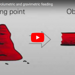 Brabender Technologie: CITO Explaining volumetric and gravimetric feeding