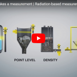VEGA Grieshaber: How radiation makes a measurement – Radiation-based measurement