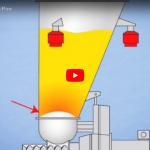 Coperion K-Tron: ActiFlow™ bulk solid activator