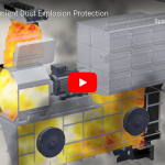 Tietjen: Efficient Dust Explosion Protection